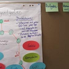 Fortbildung Erlebnispädagogik Niedrigseilgarten Plakat